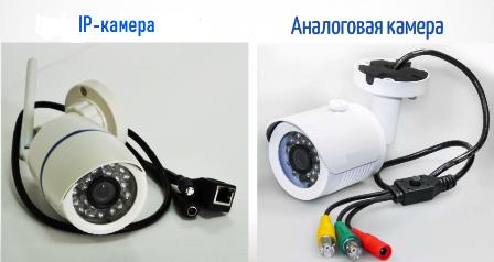 Отличия IP камер от AHD